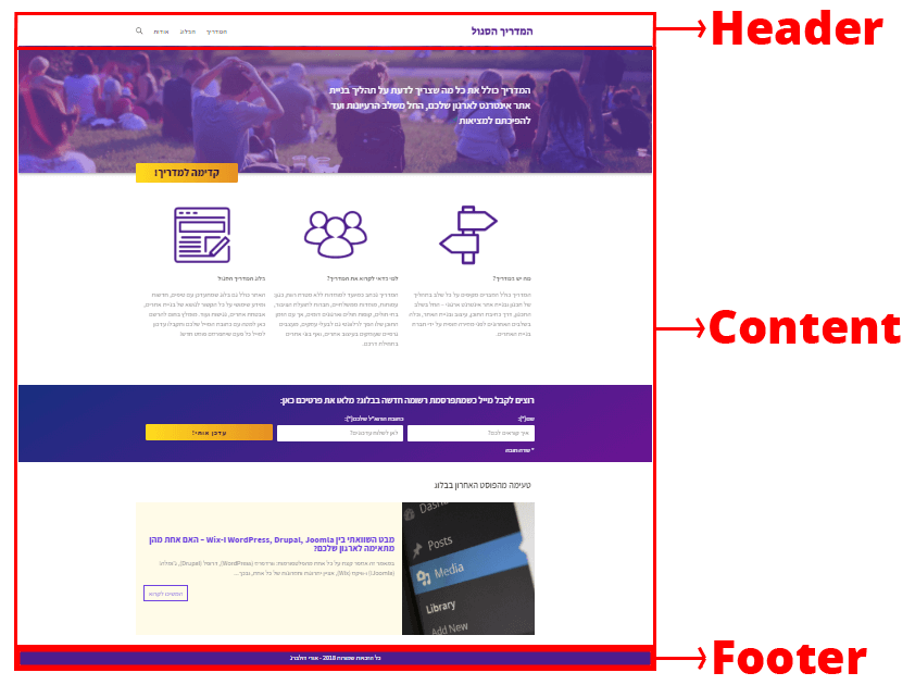 Example of the Header-Content-Footer site structure/division